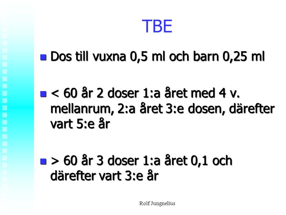 TBE Dos till vuxna 0,5 ml och barn 0,25 ml