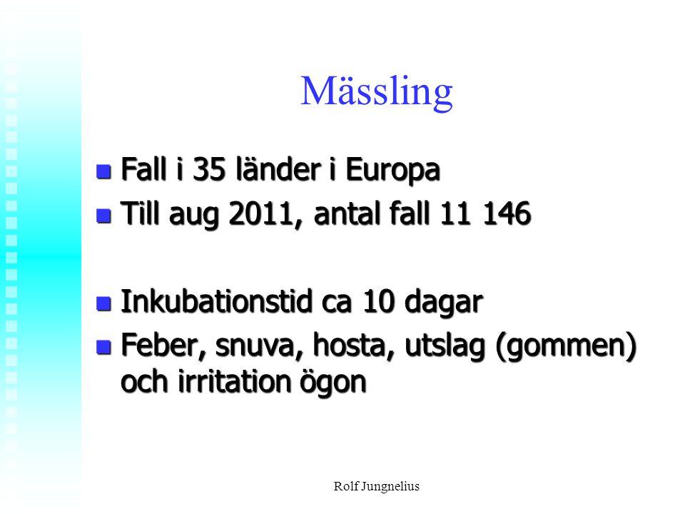 Mässling Fall i 35 länder i Europa Till aug 2011, antal fall 11 146