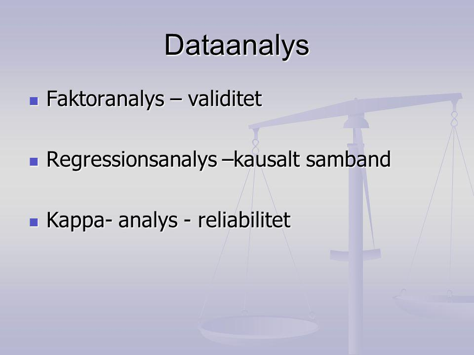 Dataanalys Faktoranalys – validitet Regressionsanalys –kausalt samband