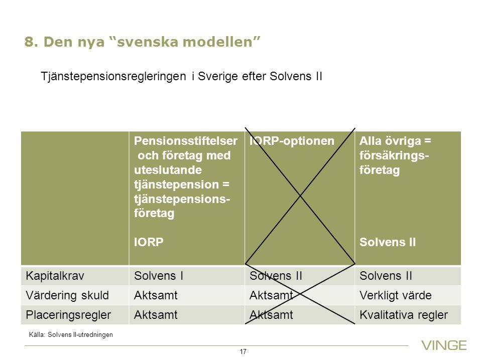 8. Den nya svenska modellen