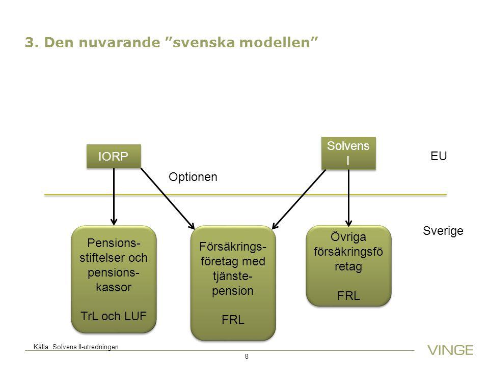 3. Den nuvarande svenska modellen