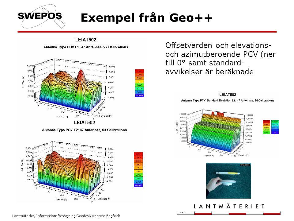 Exempel från Geo++ Offsetvärden och elevations- och azimutberoende PCV (ner till 0° samt standard-avvikelser är beräknade.
