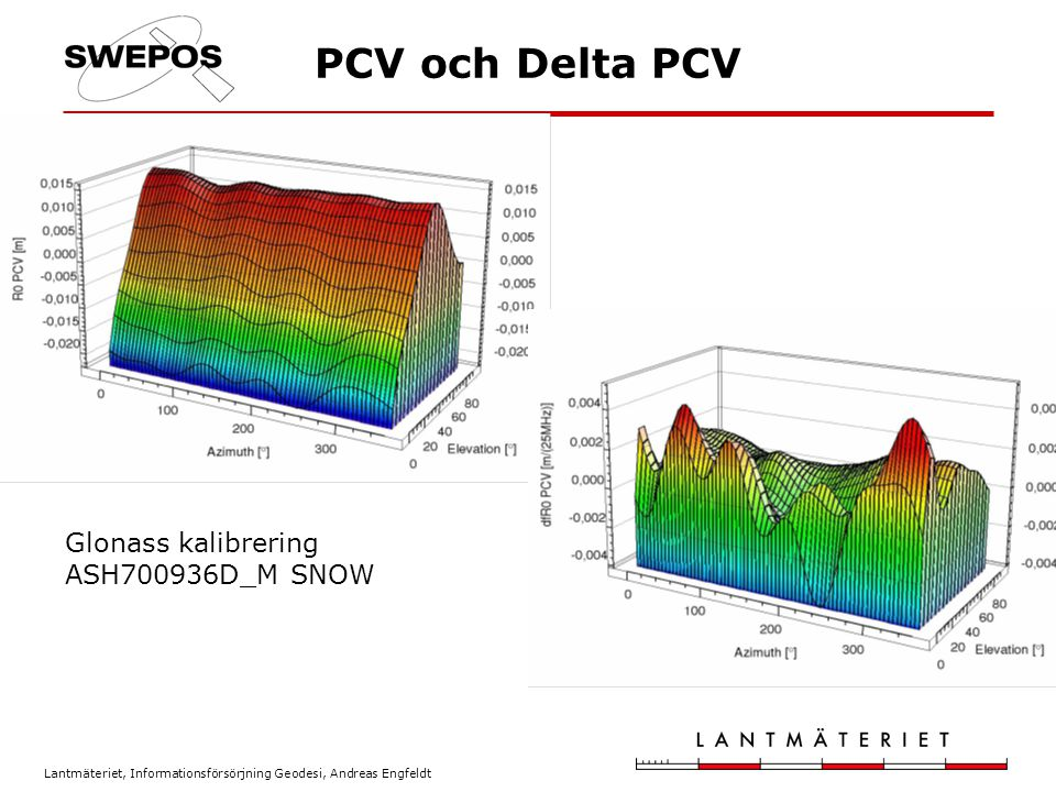 PCV och Delta PCV Glonass kalibrering ASH700936D_M SNOW