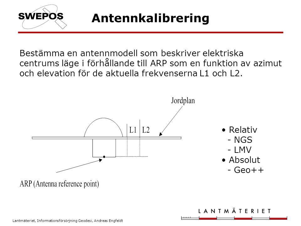 Antennkalibrering