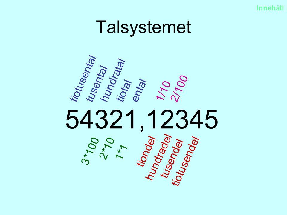 54321,12345 Talsystemet tiotal ental hundratal tusental tiotusental