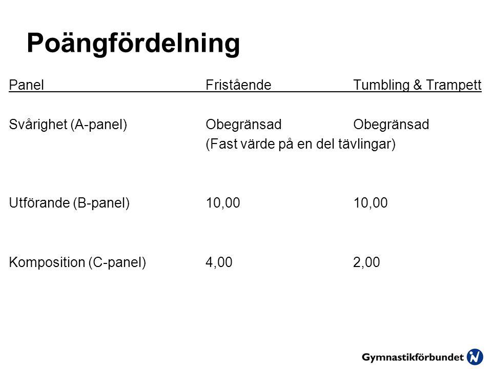 Poängfördelning Panel Fristående Tumbling & Trampett