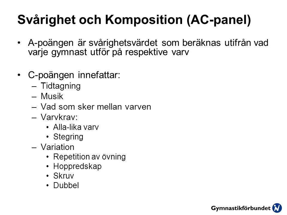Svårighet och Komposition (AC-panel)