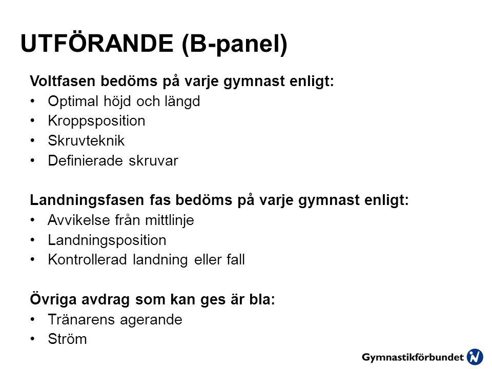 UTFÖRANDE (B-panel) Voltfasen bedöms på varje gymnast enligt: