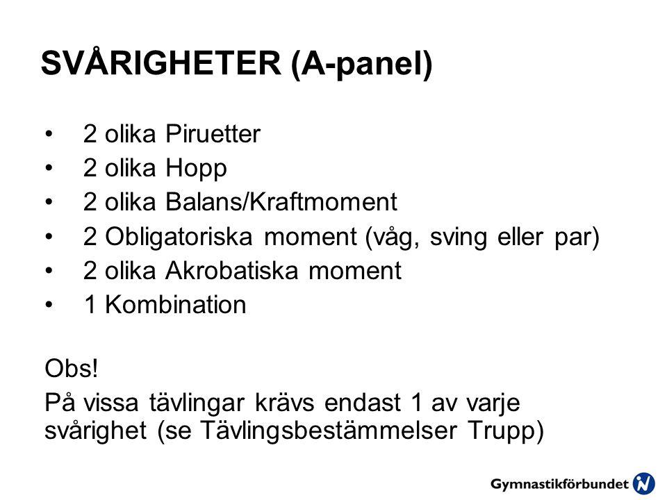 SVÅRIGHETER (A-panel)