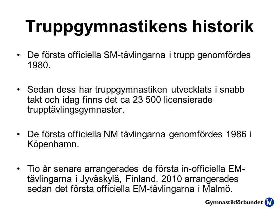Truppgymnastikens historik