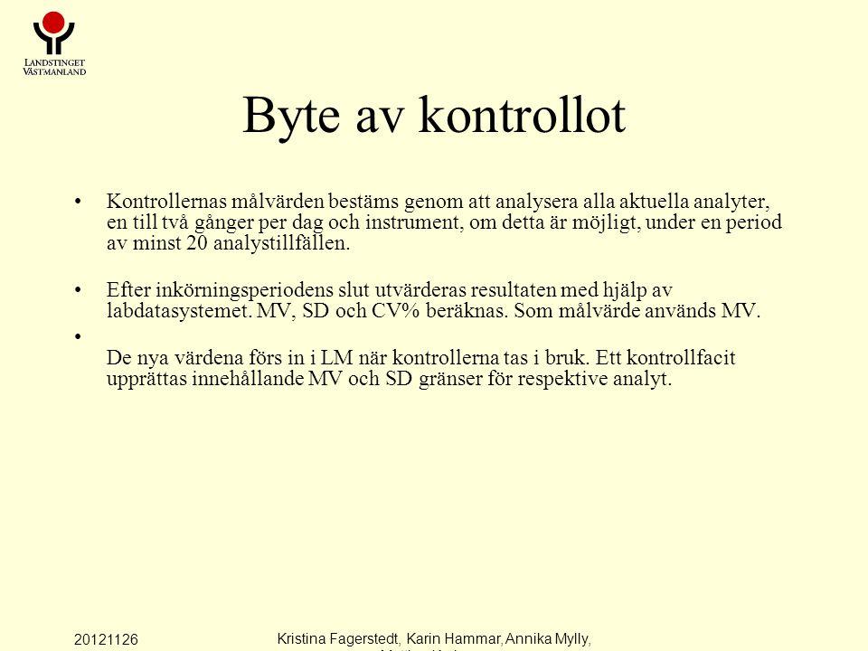 Kristina Fagerstedt, Karin Hammar, Annika Mylly, Mattias Karlman