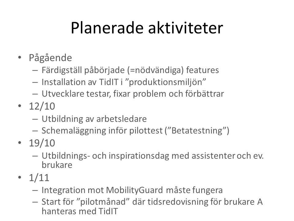 Planerade aktiviteter