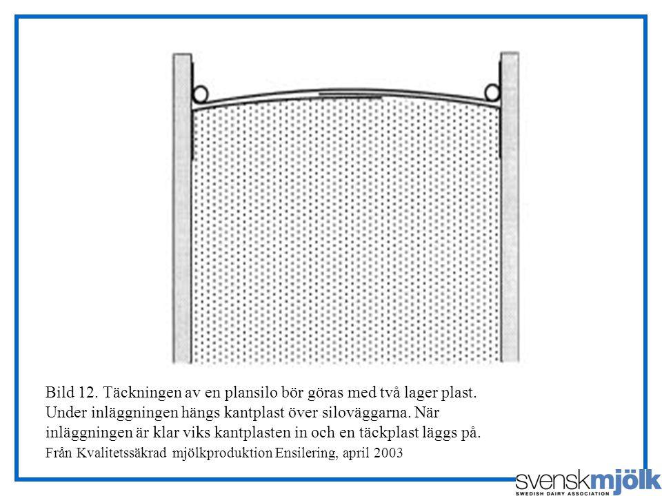 Bild 12. Täckningen av en plansilo bör göras med två lager plast