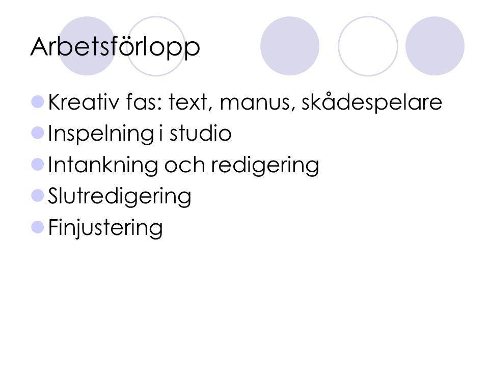 Arbetsförlopp Kreativ fas: text, manus, skådespelare