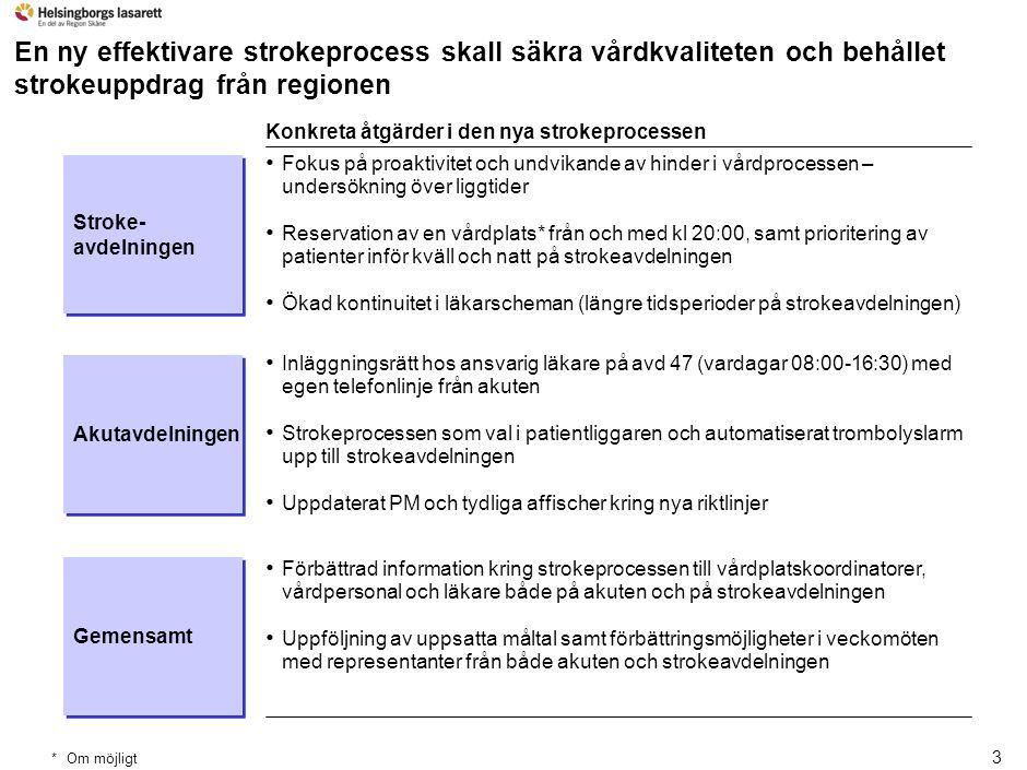 92 STH-LLQ023-20090202-A2-Internmedicin.