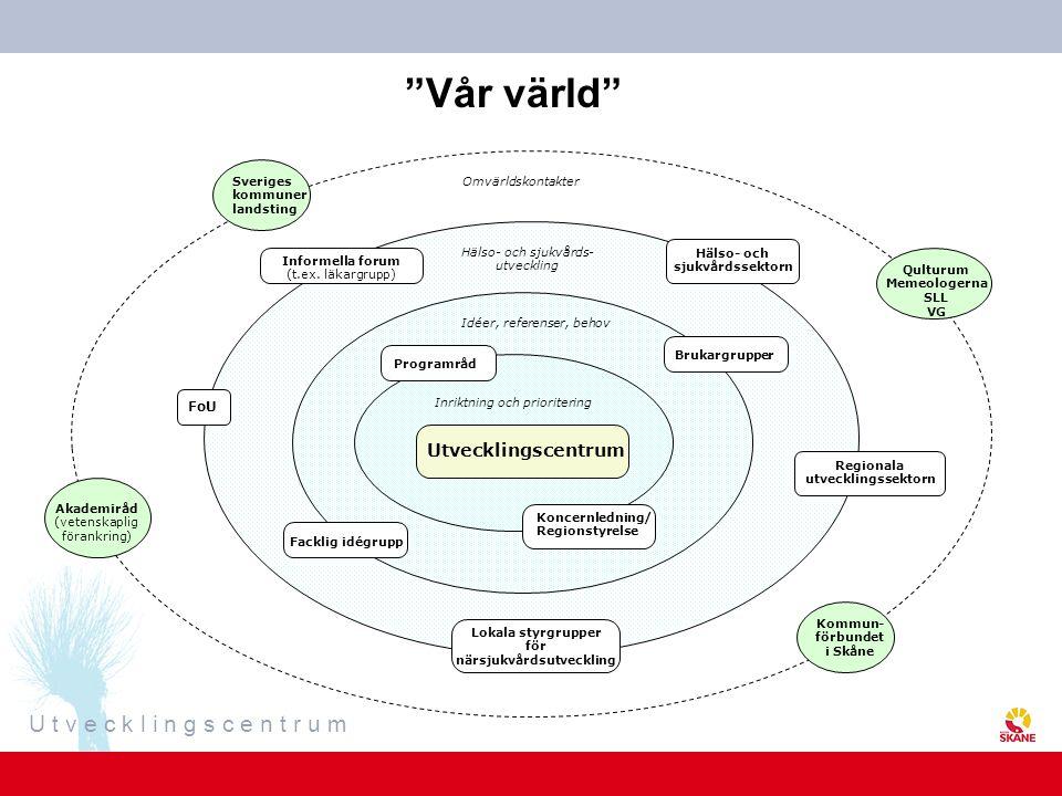 Vår värld Utvecklingscentrum FoU Omvärldskontakter Sveriges kommuner