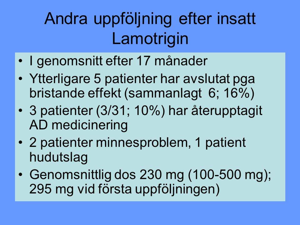 Andra uppföljning efter insatt Lamotrigin