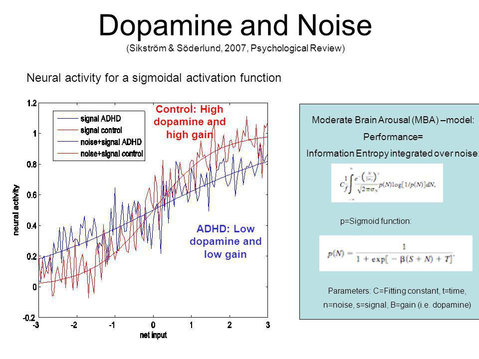 Dopamine and Noise (Sikström & Söderlund, 2007, Psychological Review)
