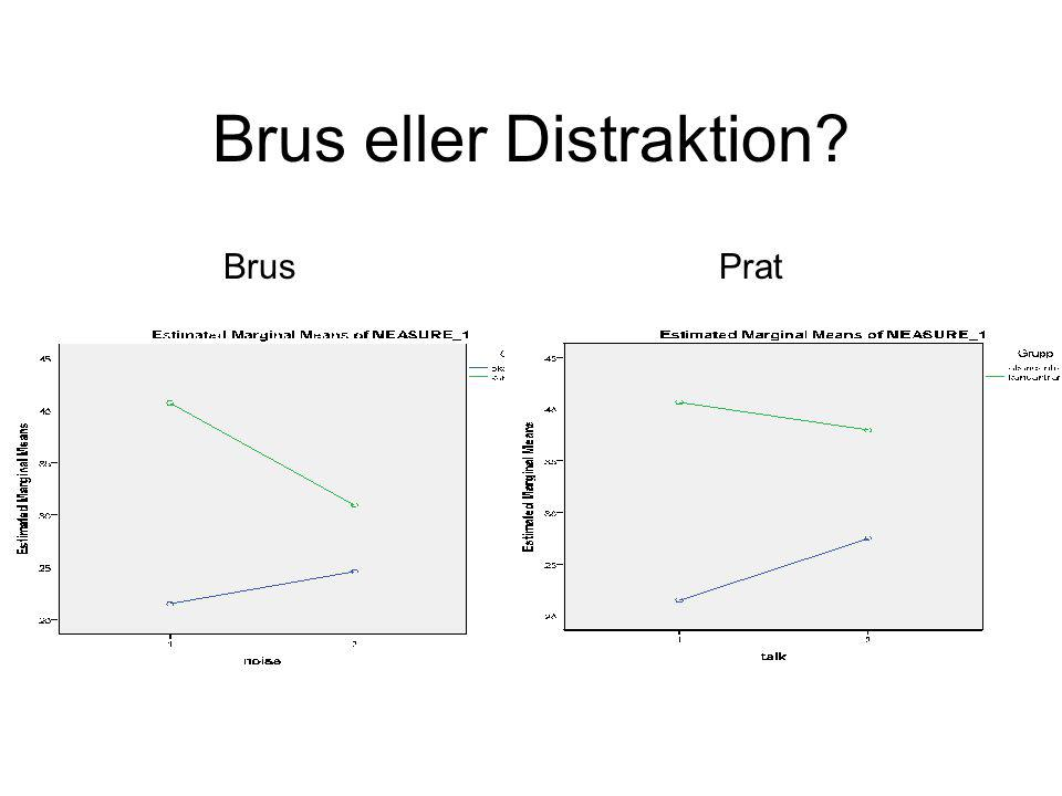 Brus eller Distraktion