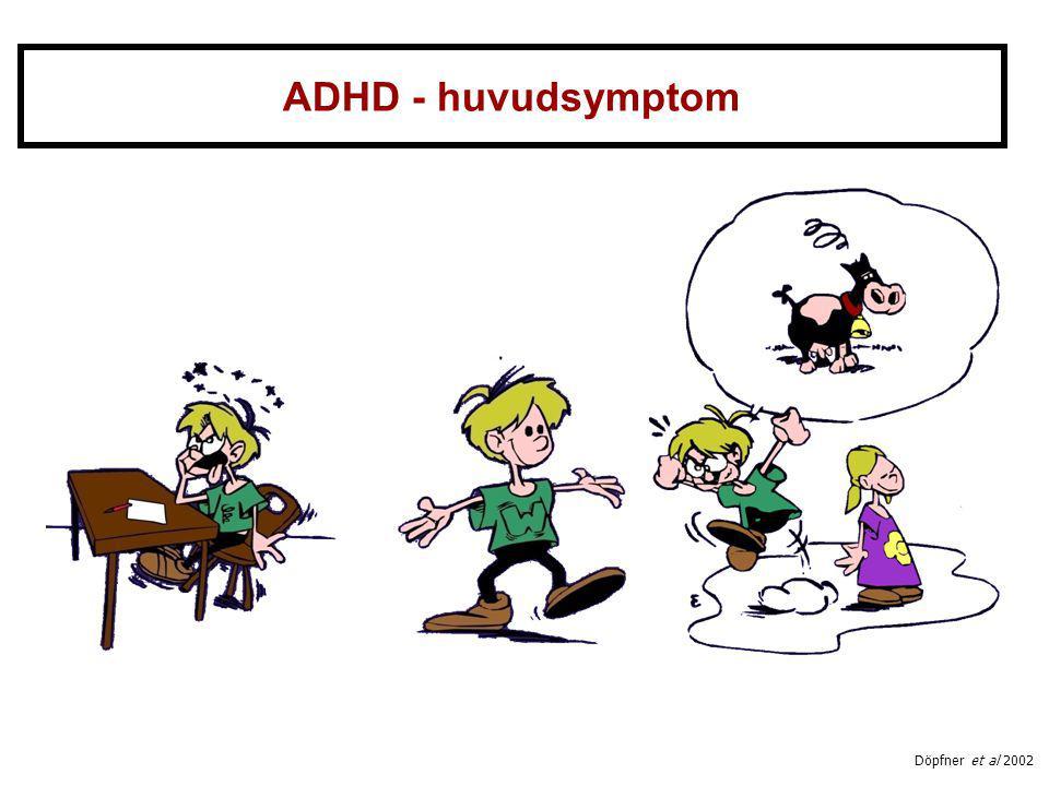ADHD - huvudsymptom Impulsivity Hyperactivity Inattention