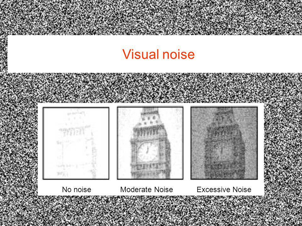 Visual noise No noise Moderate Noise Excessive Noise