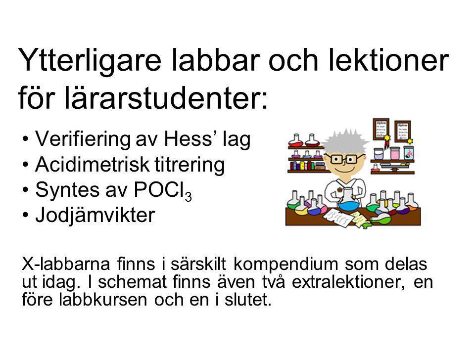 Ytterligare labbar och lektioner för lärarstudenter: