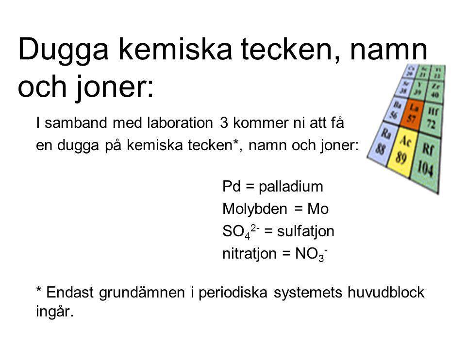 Dugga kemiska tecken, namn och joner: