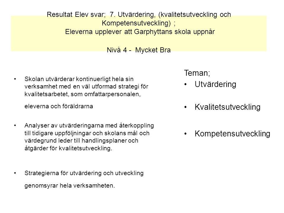Teman; Utvärdering Kvalitetsutveckling Kompetensutveckling