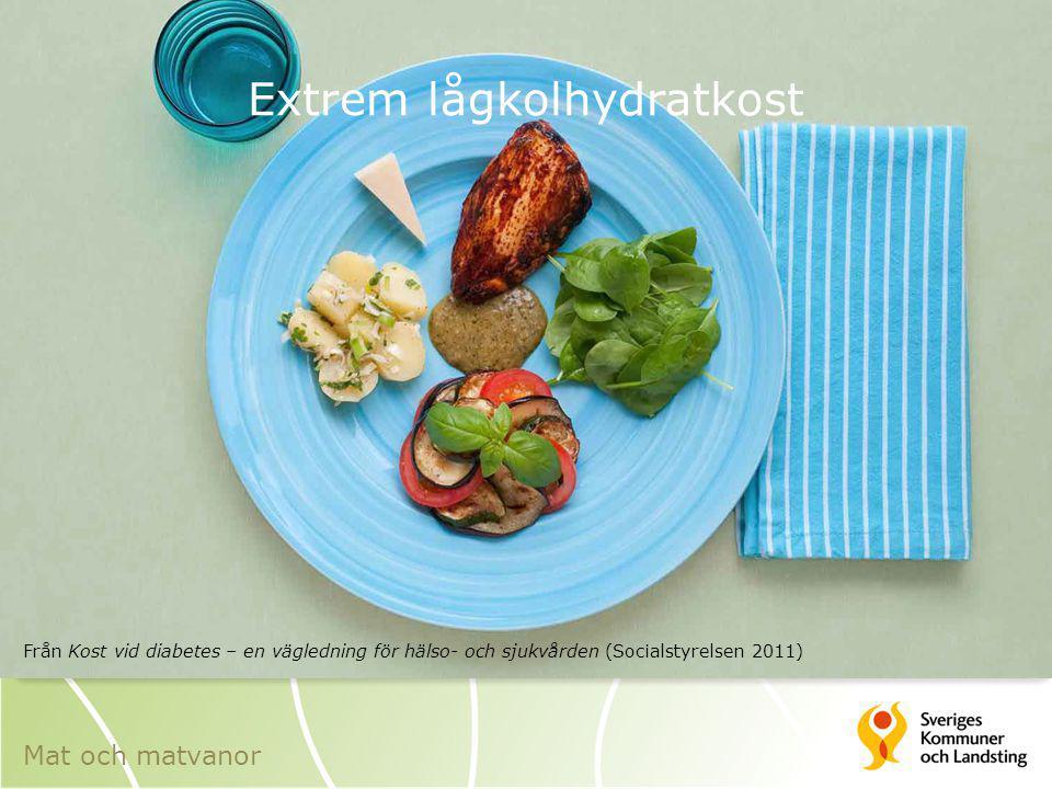 Extrem lågkolhydratkost