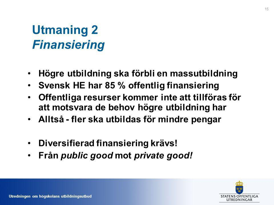 Utmaning 2 Finansiering
