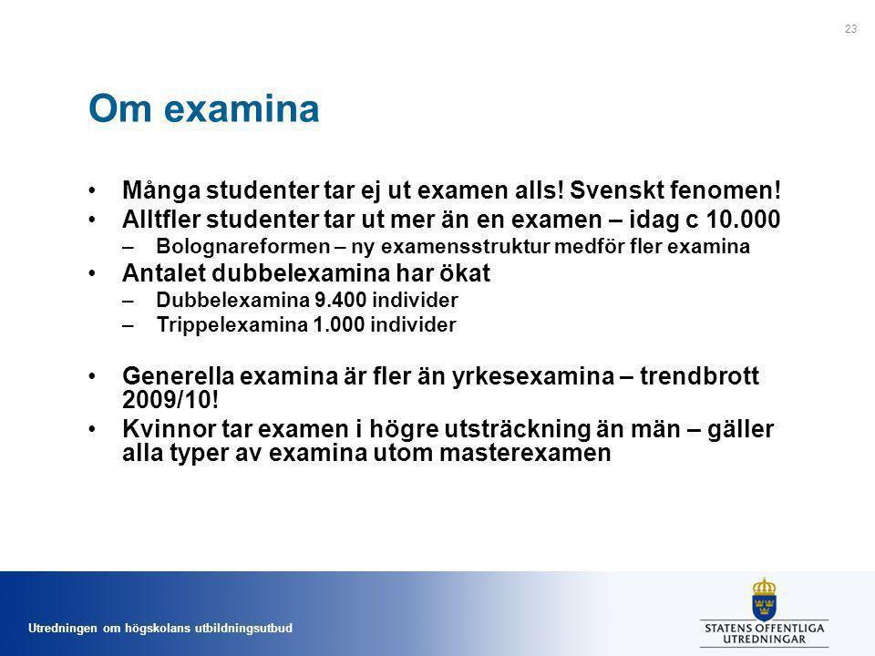 Om examina Många studenter tar ej ut examen alls! Svenskt fenomen!