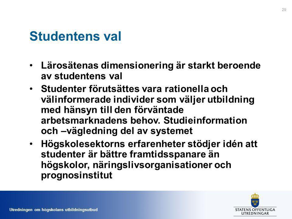 Studentens val Lärosätenas dimensionering är starkt beroende av studentens val.