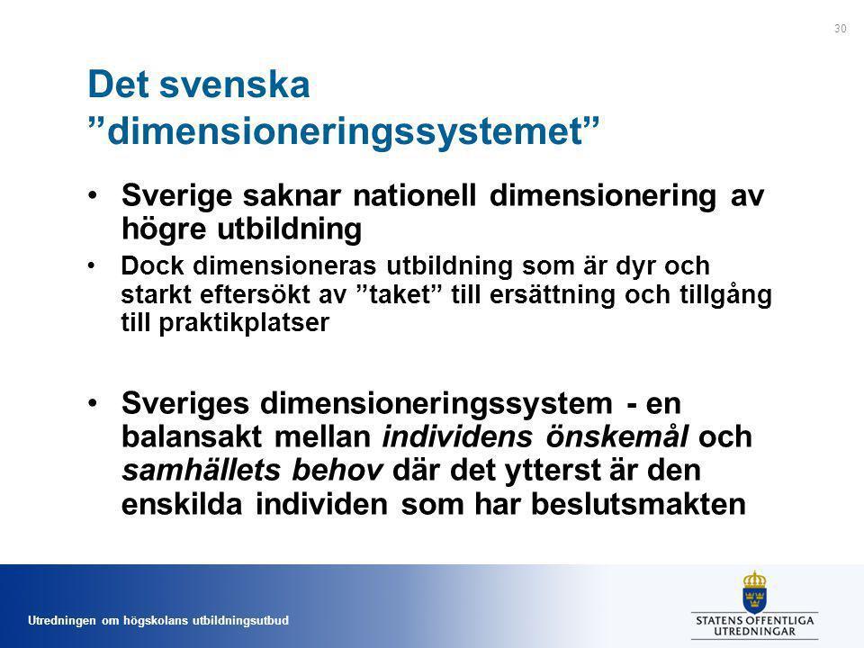 Det svenska dimensioneringssystemet