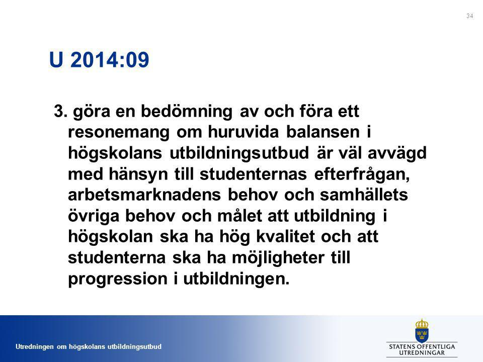 U 2014:09