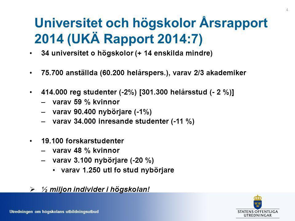 Universitet och högskolor Årsrapport 2014 (UKÄ Rapport 2014:7)