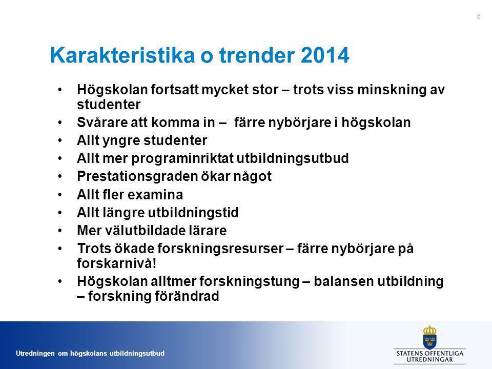 Karakteristika o trender 2014