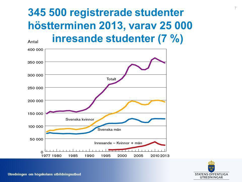 345 500 registrerade studenter höstterminen 2013, varav 25 000