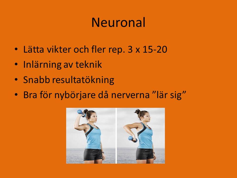 Neuronal Lätta vikter och fler rep. 3 x 15-20 Inlärning av teknik