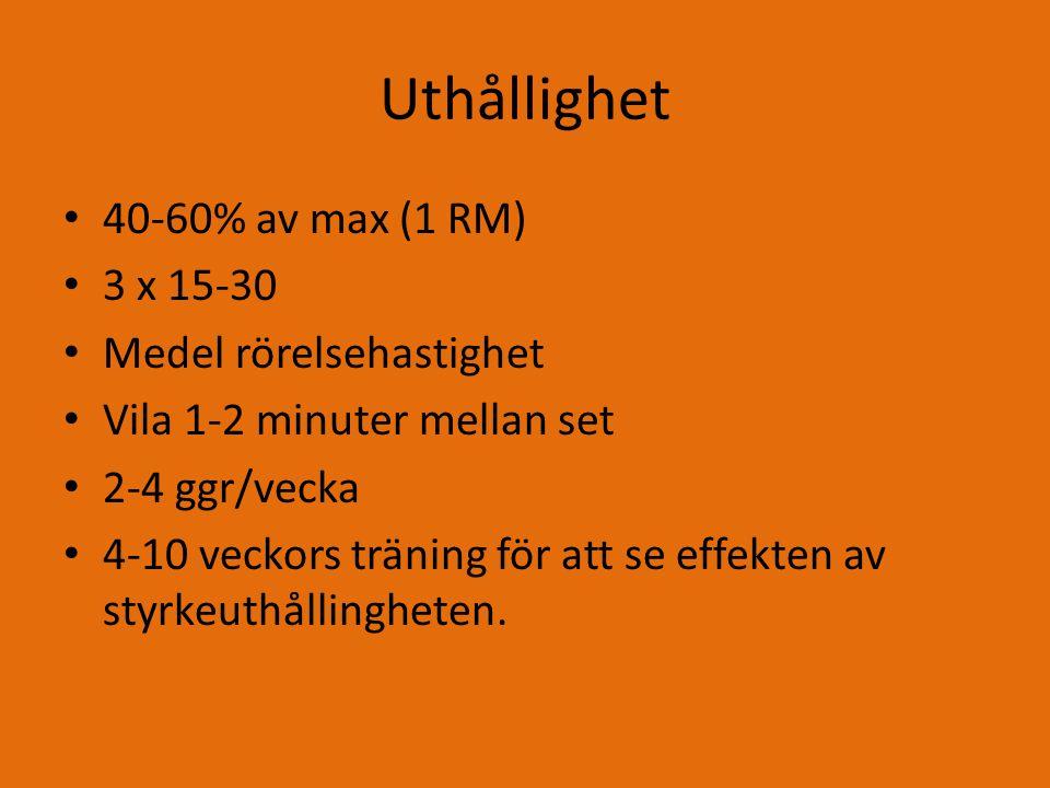 Uthållighet 40-60% av max (1 RM) 3 x 15-30 Medel rörelsehastighet