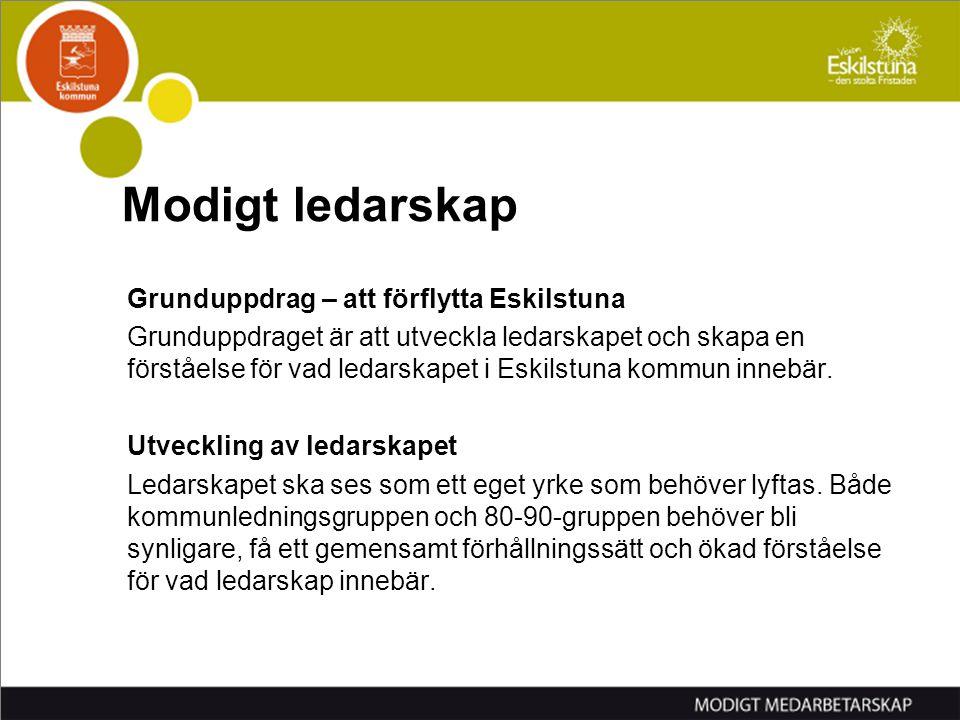 Modigt ledarskap Grunduppdrag – att förflytta Eskilstuna