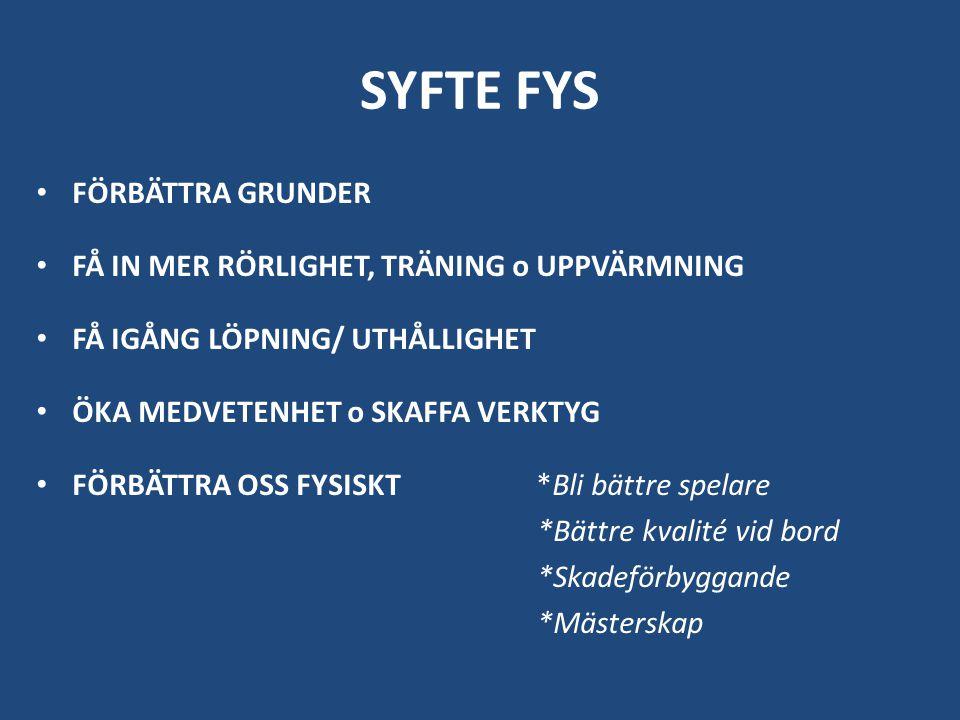 SYFTE FYS FÖRBÄTTRA GRUNDER FÅ IN MER RÖRLIGHET, TRÄNING o UPPVÄRMNING