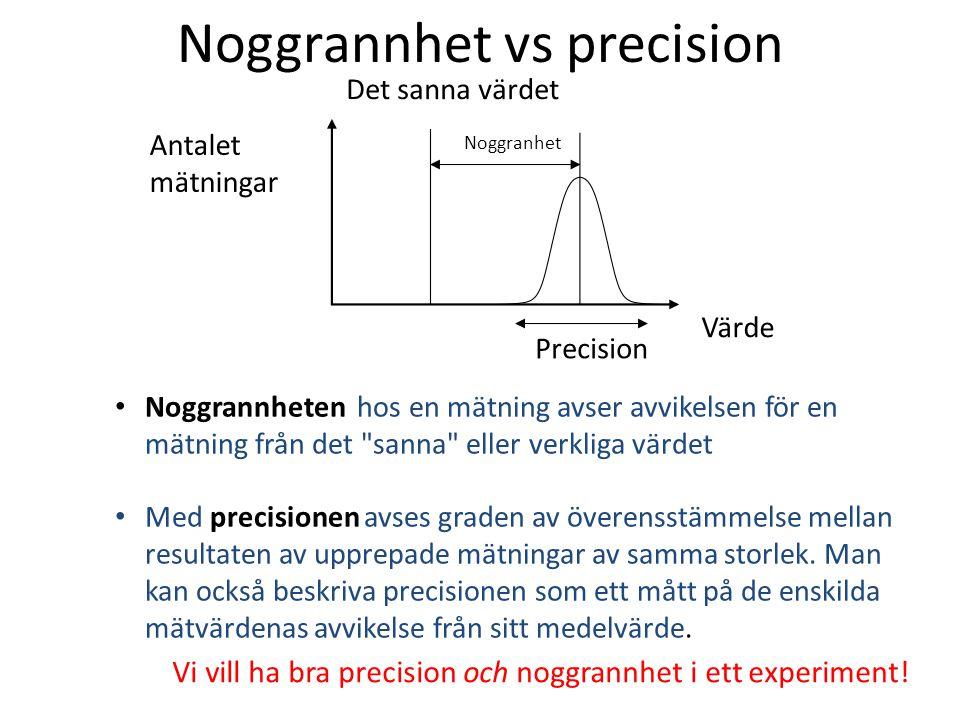 Noggrannhet vs precision