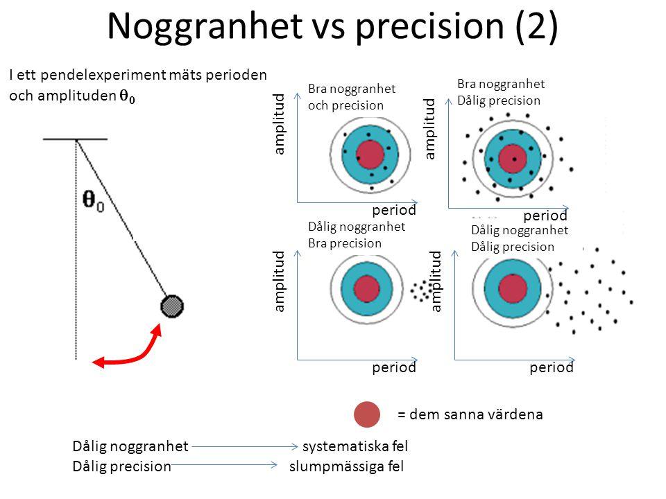 Noggranhet vs precision (2)