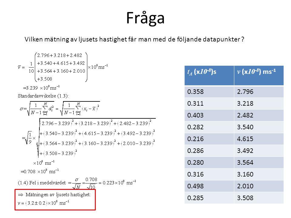 Fråga Vilken mätning av ljusets hastighet får man med de följande datapunkter tA (x10-8)s. v (x10-8) ms-1.