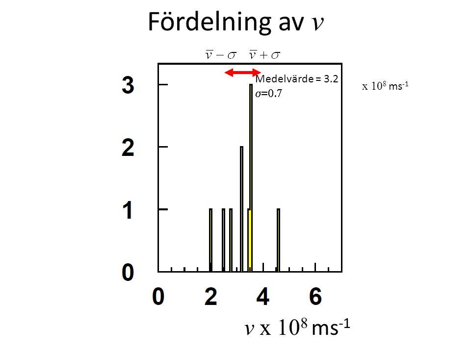 Fördelning av v Medelvärde = 3.2 s=0.7 x 108 ms-1 v x 108 ms-1