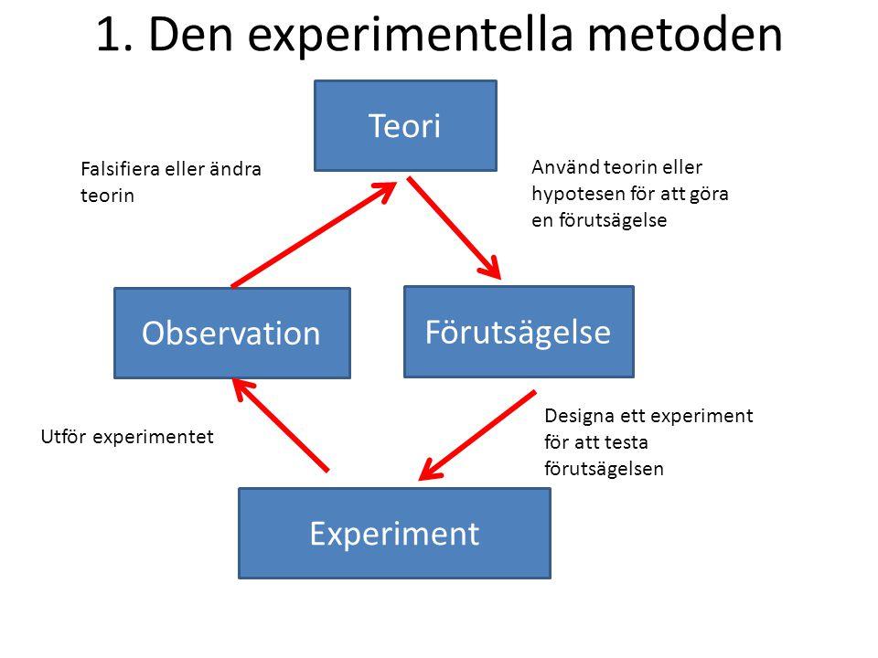 1. Den experimentella metoden