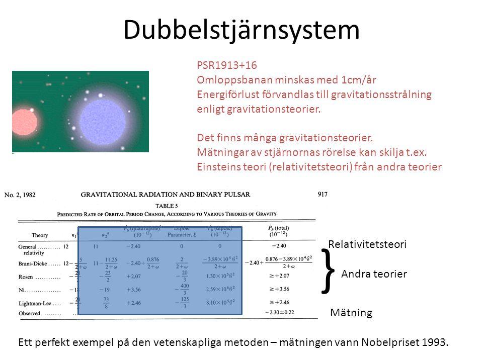 } Dubbelstjärnsystem PSR1913+16 Omloppsbanan minskas med 1cm/år