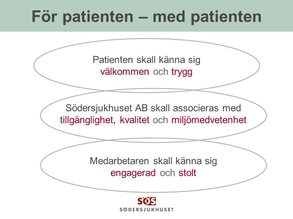 För patienten – med patienten