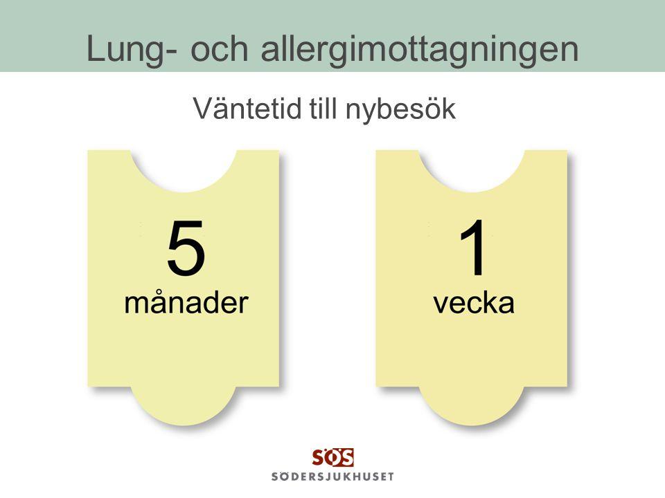 Lung- och allergimottagningen