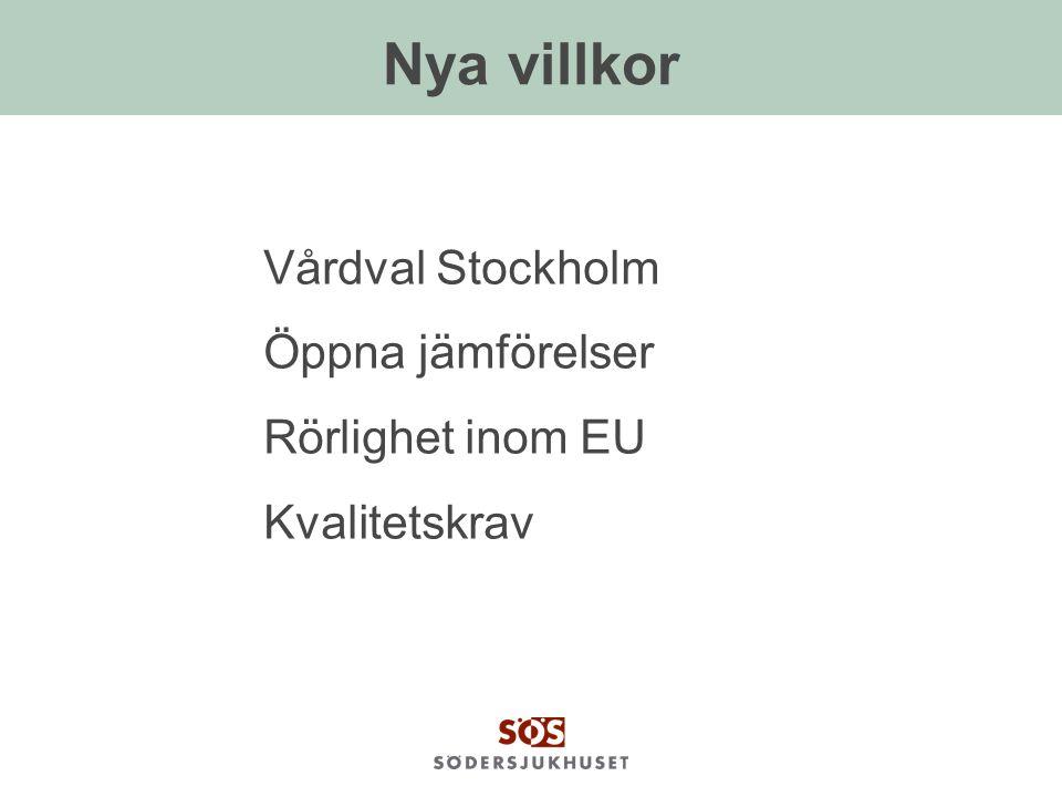 Nya villkor Vårdval Stockholm Öppna jämförelser Rörlighet inom EU